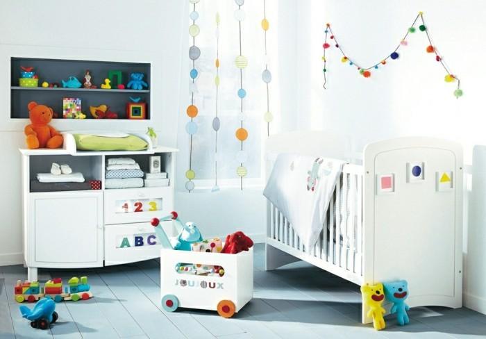 Chambre bébé pas cher forum - Famille et bébé